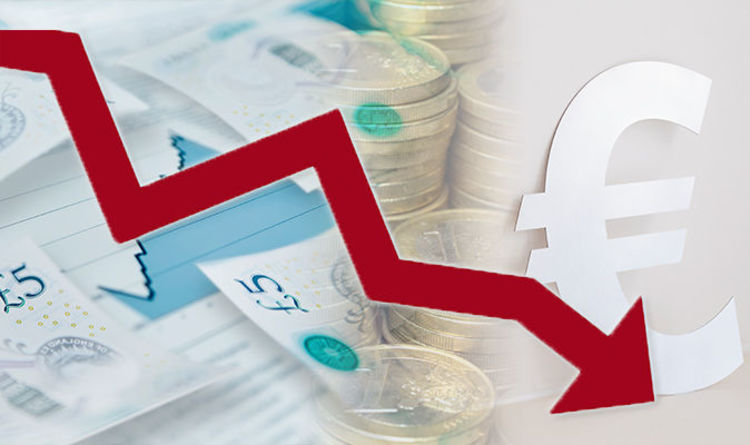 Pound to euro exchange rate: Sterling fails to recover amid interest rate and Brexit fears